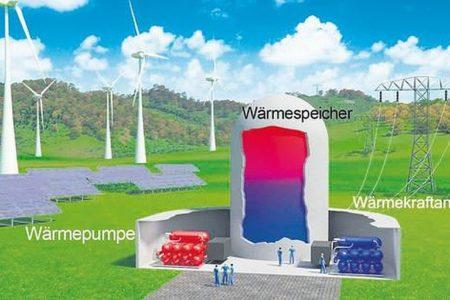 Die Welt mit Wärmespeichern retten