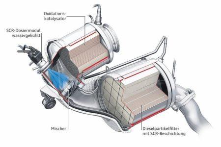 Bei modernen Dieselfahrzeugen ist das NOX-Problem technisch gelöst