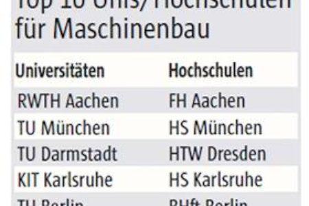 Absolventen aus Aachen heiß begehrt