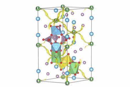 Feststoffelektrolyte machen Batterien leistungsfähiger