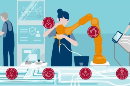Fabrik der Zukunft: Intelligente Roboterassistenzsysteme sind der Hammer von morgen