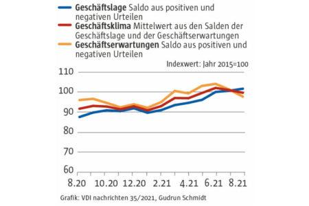 Die Stimmung in der deutschen Wirtschaft hat sich weiter eingetrübt