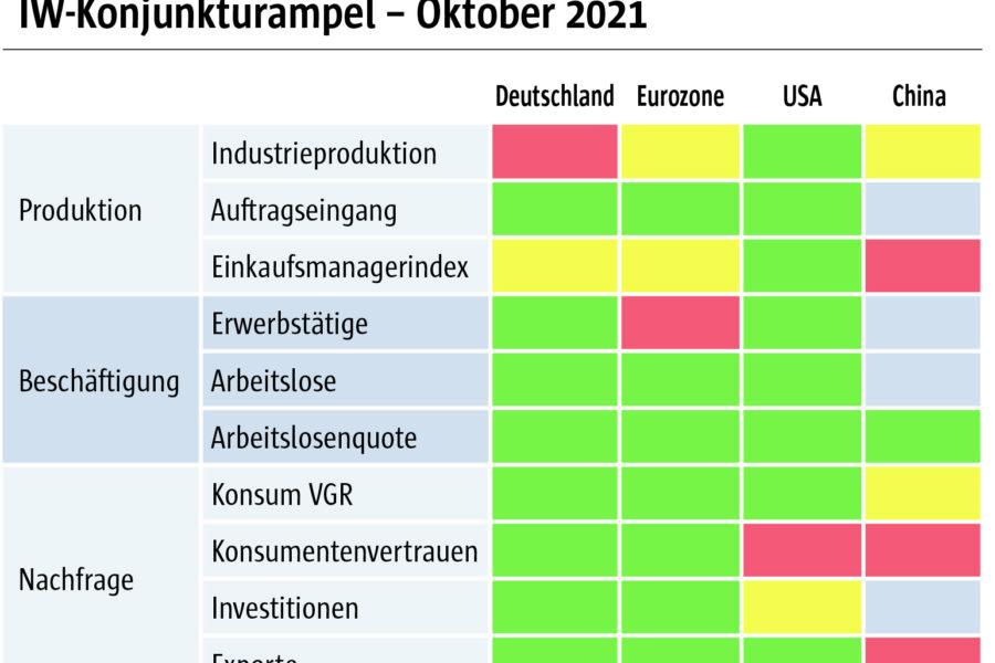 Sorgen um die deutsche Industrie